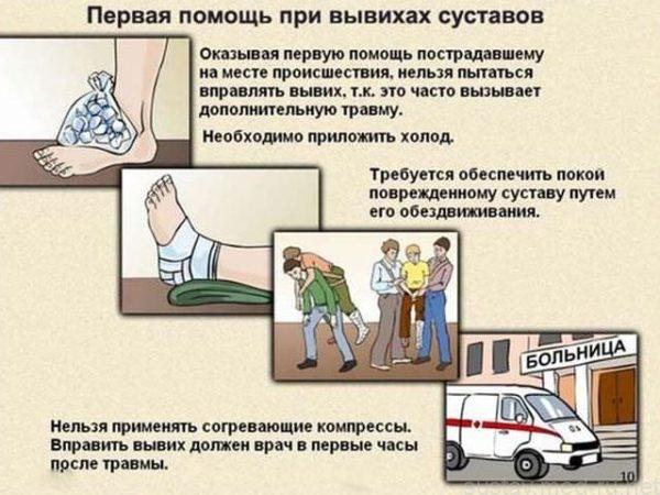 Основные признаки травматического вывиха